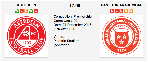 Aberdeen vs. Hamilton Academical: Match preview - 27/12/2016 SPL