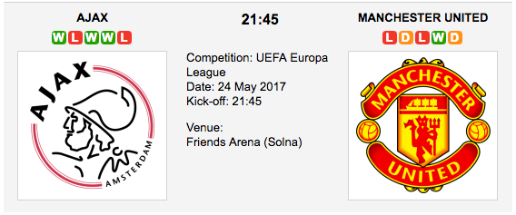 AFC Ajax vs Man United - Europa League Preview