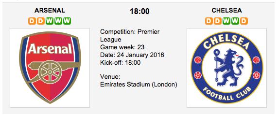 Arsenal vs. Chelsea - Premier League Preview 2016