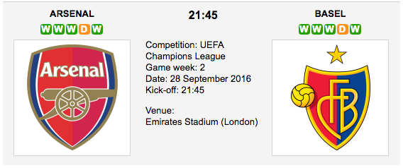 Arsenal vs. Basel - Champions League Preview 2016