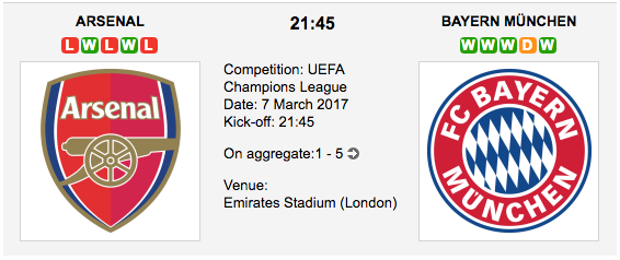 Arsenal vs. Bayern Munich - UCL betting preview and tips