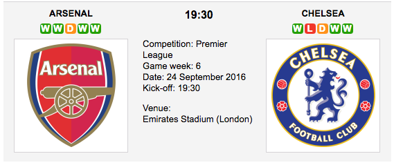 Arsenal vs. Chelsea: Match preview & Tips - 24/09/2016 EPL