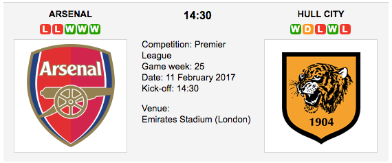 Arsenal vs Hull City -Premier League Preview & Tips