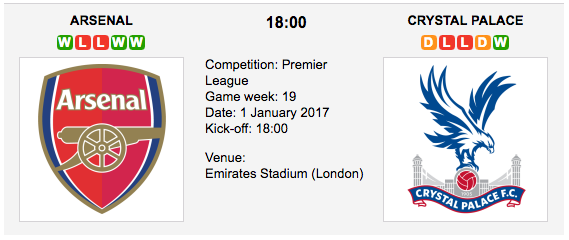 Arsenal vs. Crystal Palace: Betting preview - 01/01/2017 EPL