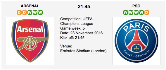 Arsenal vs. PSG - Champions League Preview 2016