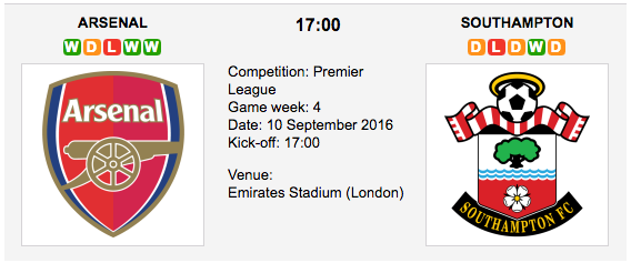 Arsenal vs. Southampton: Match preview - 10/09/2016 EPL
