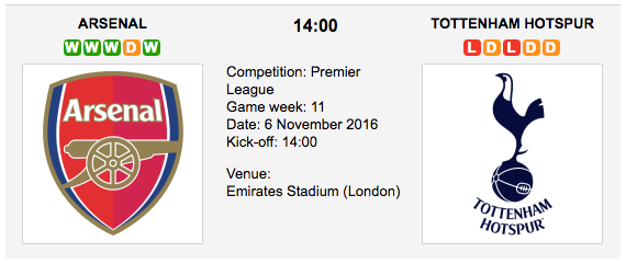 Arsenal vs. Tottenham Hotspur: Match preview & Tips - 6/11/2016 EPL