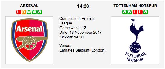 Arsenal vs. Tottenham Hotspur - Premier League Preview & Tips