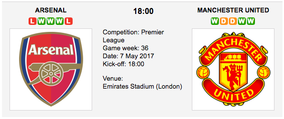 Arsenal F.C. vs Manchester United - Premier League Preview & Tips