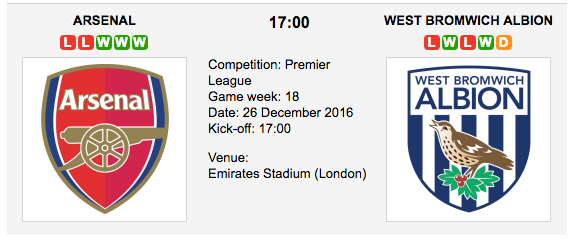 Arsenal vs. West Bromwich Albion: Match preview - 26/12/2016 EPL