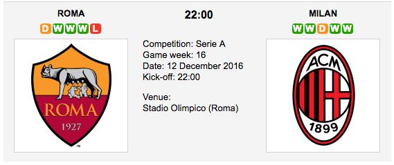 AS Roma vs. AC Milan: Match preview - 12/12/2016 - Serie A