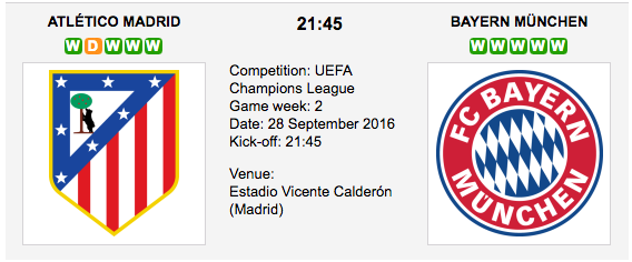 Atletico Madrid vs. Bayern Munich - Champions League Preview 2016