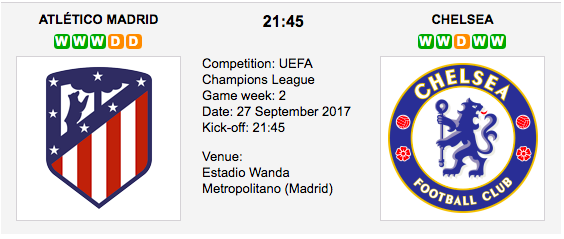 Atletico Madrid vs. Chelsea - Champions League Preview
