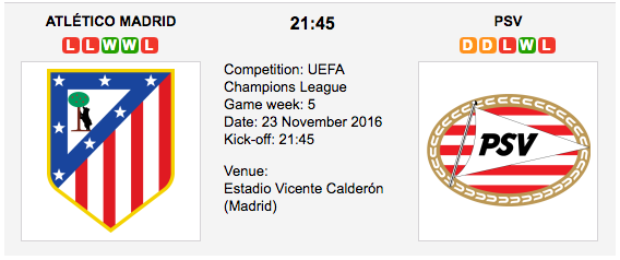 Atletico Madrid vs. PSV - Champions League Preview & Tips