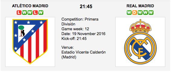 Atletico Madrid vs. Real Madrid: La Liga Preview & Tips - 19/11/2016