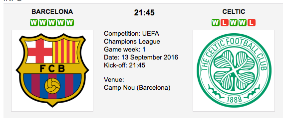 Barcelona vs. Celtic: Champions League Preview