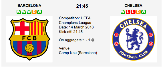 Barcelona vs Chelsea - Champions League Preview & Tips