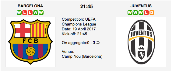 FC Barcelona vs Juventus F.C