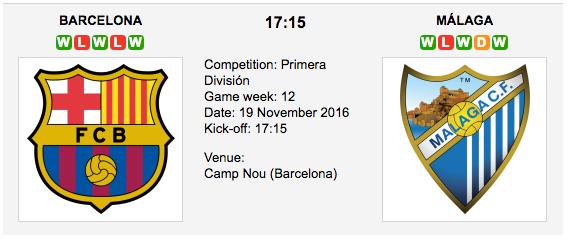 Barcelona vs. Malaga: La Liga Preview & Tips - 19/11/2016