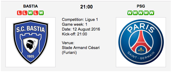 Bastia vs. PSG : Ligue 1 Preview