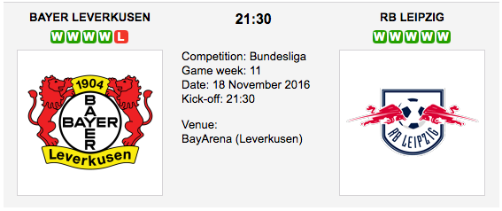 Bayer Leverkusen vs. RB Leipzig: Bundesliga Preview 2016