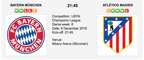 Bayern M. vs. Atl. Madrid: UCL Preview 06/12/2016
