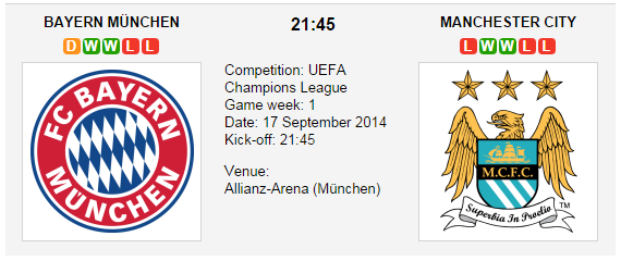 Bayern Munchen vs. Manchester City - Champions League