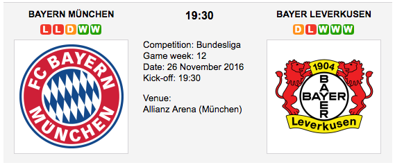 Bayern München vs. Bayer Leverkusen: Bundesliga Preview 2016