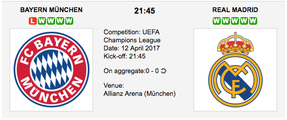 Bayern München v Real Madrid - Champions League Preview