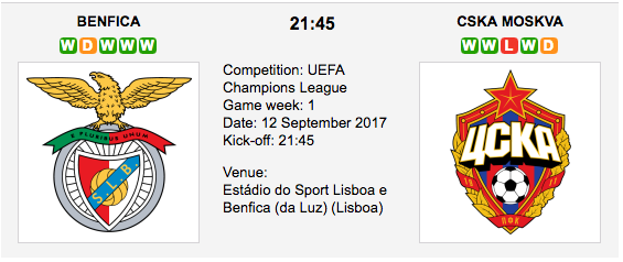 Benfica vs. CSKA Moscow - Champions League Preview