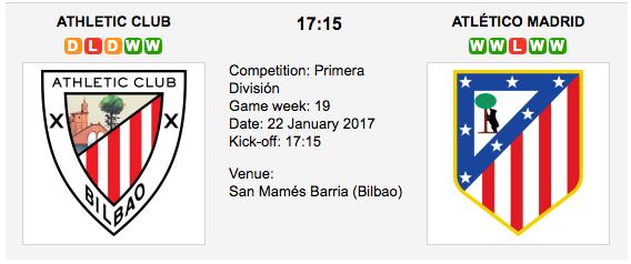 Athletic Bilbao vs Atletico Madrid - Betting Preview La Liga