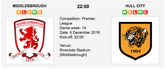 Middlesbrough vs. Hull City: Match preview - 05/12/2016 EPL