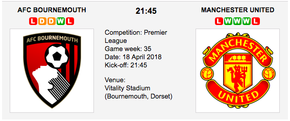 AFC Bournemouth vs. Manchester United - Premier League Preview & Tips