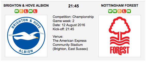 Brighton vs Nottingham Forest: England Championship