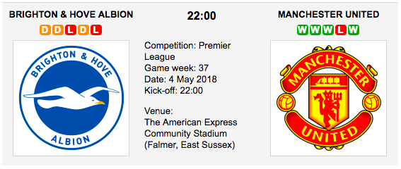 Brighton & Hove Albion vs. Manchester United - Premier League Preview & Tips