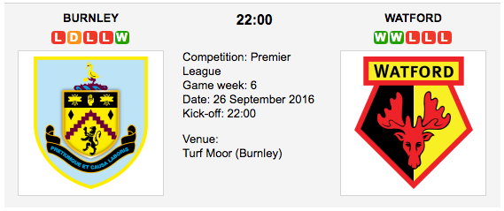 Burnley vs. Watford: Match preview & Tips - 26/09/2016 EPL