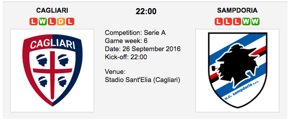 Cagliari vs. Sampdoria: Serie A Match preview - 26/09/2016