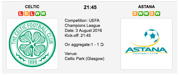 Celtic vs FC Astana : UCL Preview