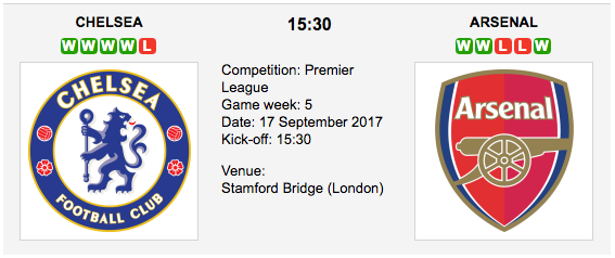 Chelsea vs. Arsenal - Premier League Preview & Tips
