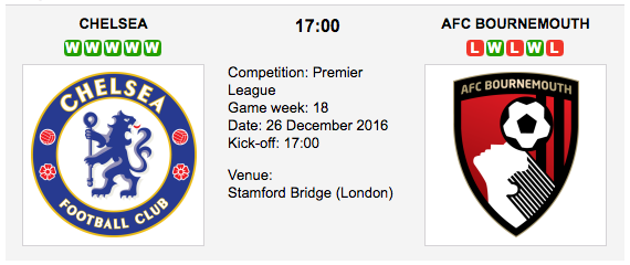 Chelsea vs. AFC Bournemouth: Match preview - 26/12/2016 EPL