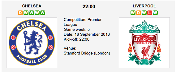 Chelsea vs. Liverpool: Match preview - 16/09/2016 EPL