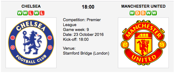 Chelsea vs. Manchester United: Match preview - 23/10/2016 EPL