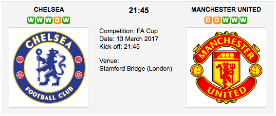 Chelsea FC vs Manchester United - Betting Preview FA Cup