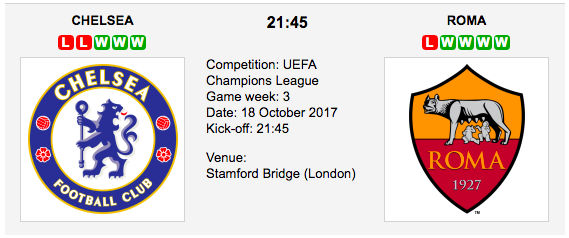 Chelsea v AS Roma - Champions League Preview