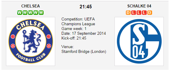 Chelsea vs. Schalke 04 - Champions League Preview