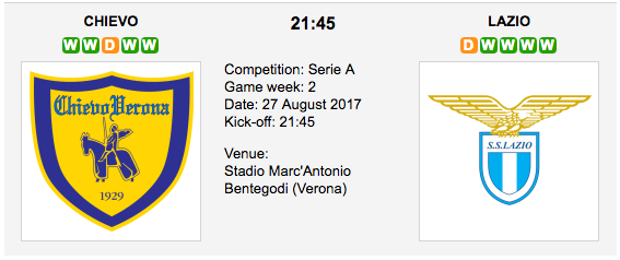 Chievo vs. Lazio - Betting Preview - Italian Serie A