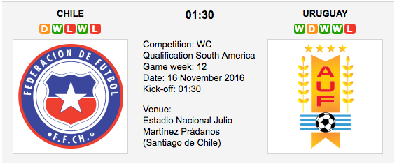 Chile vs. Uruguay: World Cup 2018 Qualifiers Preview