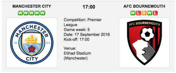 Manchester City vs. AFC Bournemouth: Match preview - 17/09/2016 EPL