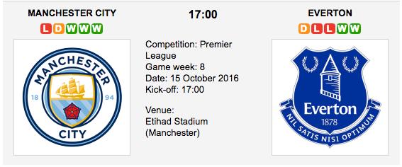 Man. City vs. Everton: Match preview - 15/10/2016 EPL