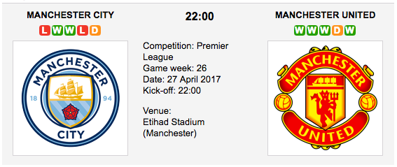 Manchester City v Manchester Utd - Premier League Preview & Tips